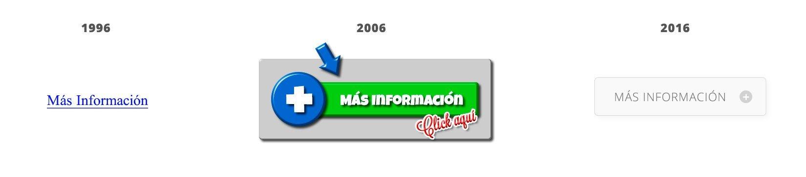 Evolución del diseño web en El Salvador